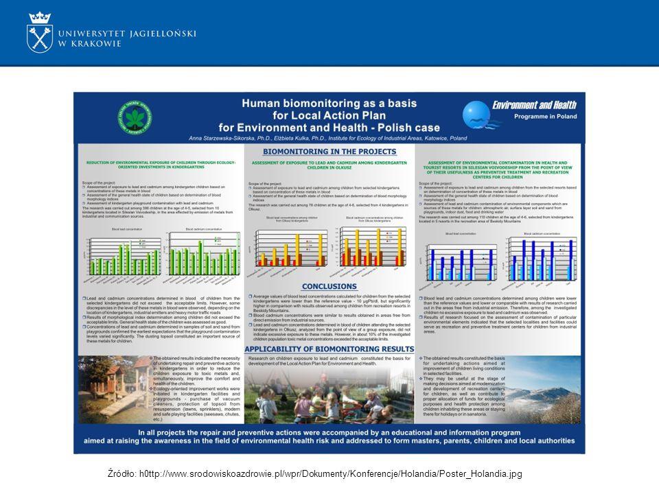 Źródło: h0ttp://www.srodowiskoazdrowie.pl/wpr/Dokumenty/Konferencje/Holandia/Poster_Holandia.jpg
