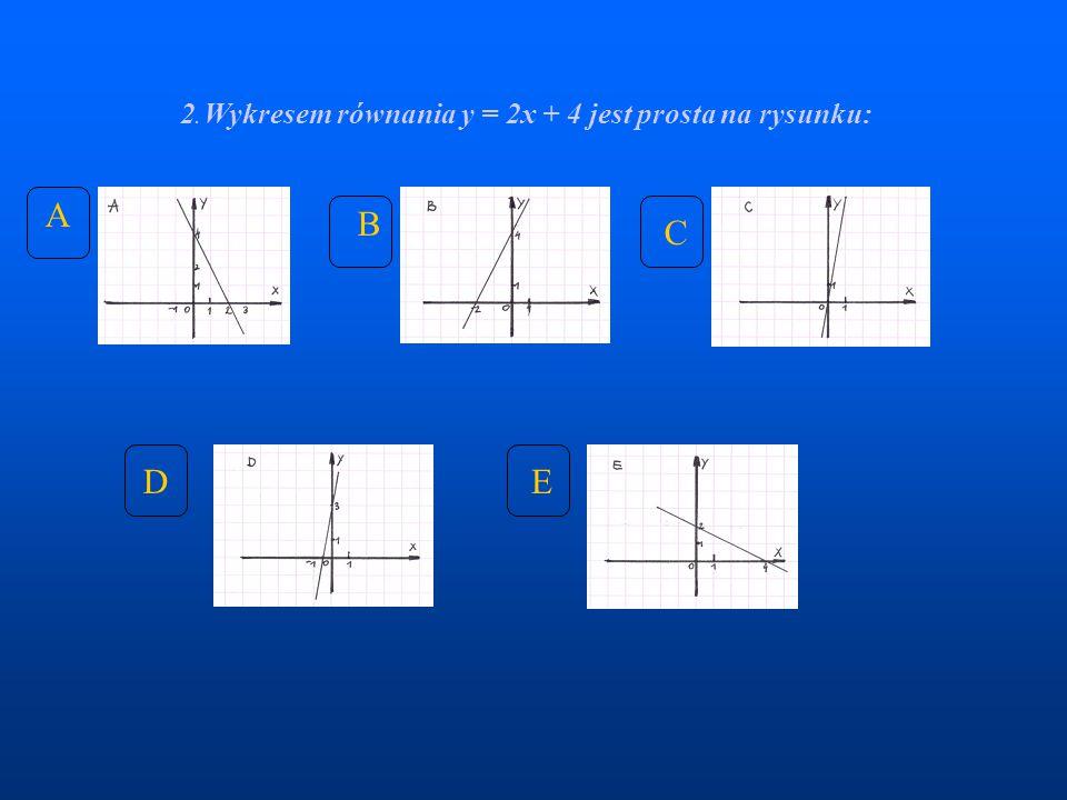 2. Wykresem równania y = 2x + 4 jest prosta na rysunku: A B C DE