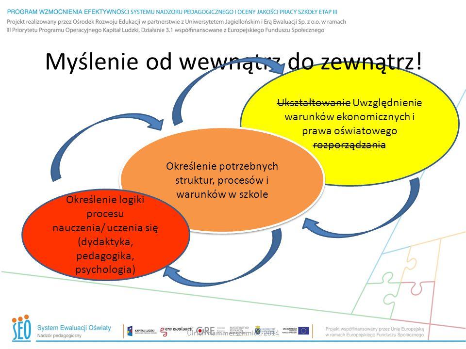 Ukształtowanie Uwzględnienie warunków ekonomicznych i prawa oświatowego rozporządzania Ulrich Hammerschmidt, 2014 Określenie potrzebnych struktur, procesów i warunków w szkole Określenie potrzebnych struktur, procesów i warunków w szkole Określenie logiki procesu nauczenia/ uczenia się (dydaktyka, pedagogika, psychologia) Myślenie od wewnątrz do zewnątrz!