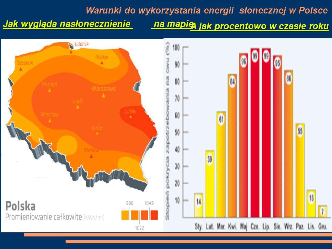 Warunki do wykorzystania energii słonecznej w Polsce Jak wygląda nasłonecznienie na mapie A jak procentowo w czasie roku