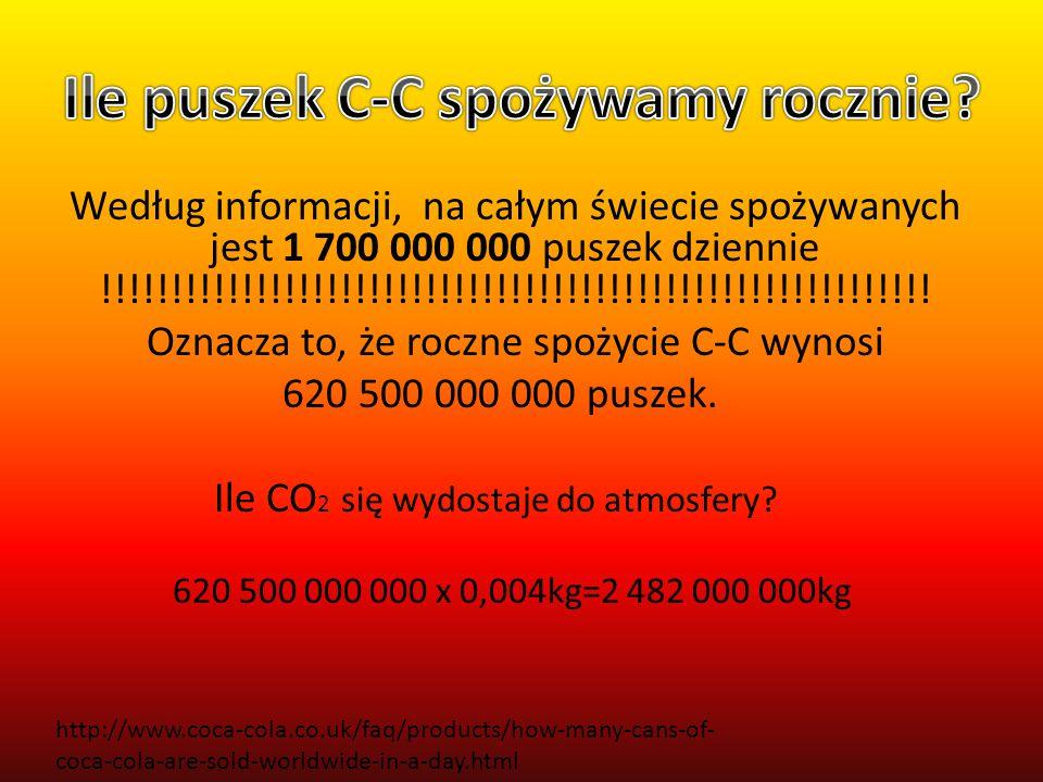 Według informacji, na całym świecie spożywanych jest 1 700 000 000 puszek dziennie !!!!!!!!!!!!!!!!!!!!!!!!!!!!!!!!!!!!!!!!!!!!!!!!!!!!!!!!!!.