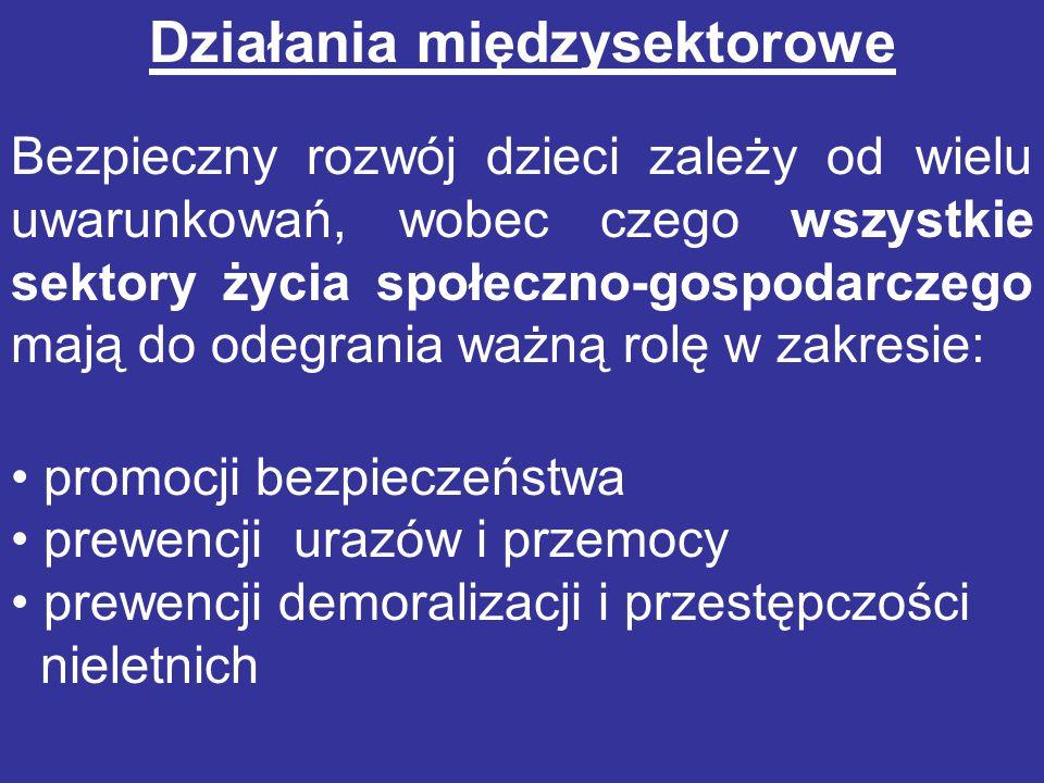 Występowanie wśród gimnazjalistów zespołu 6.zachowań ryzykownych ( śr.