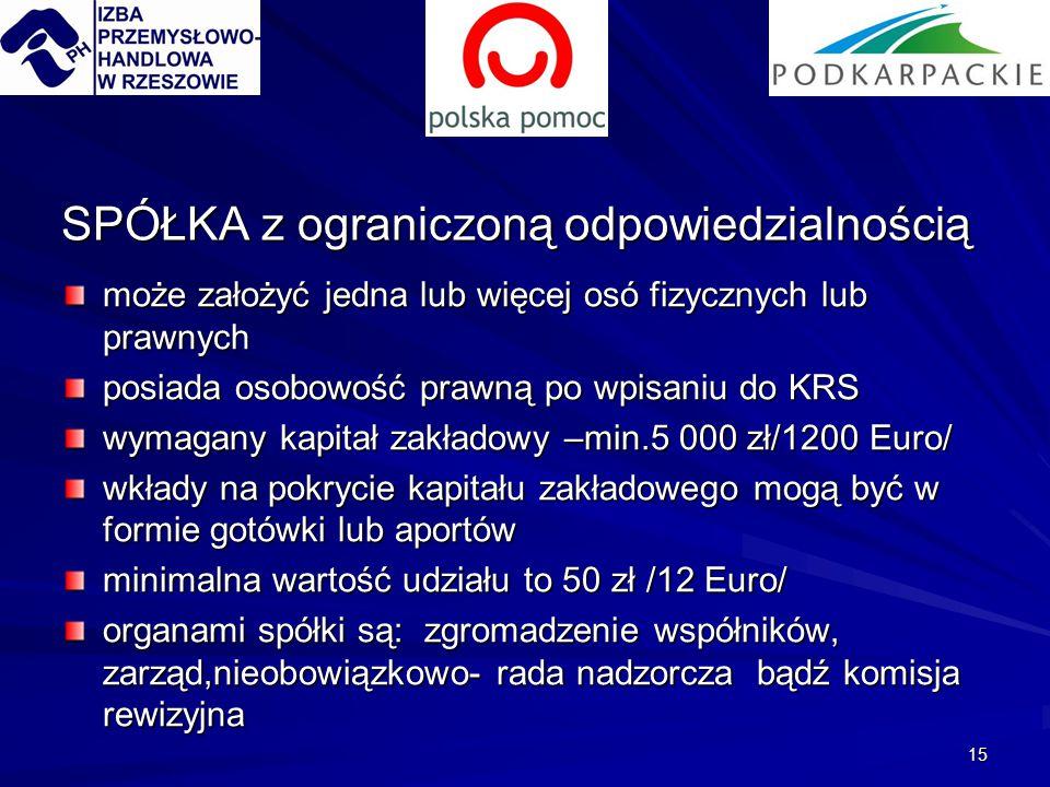 15 SPÓŁKA z ograniczoną odpowiedzialnością może założyć jedna lub więcej osó fizycznych lub prawnych posiada osobowość prawną po wpisaniu do KRS wymagany kapitał zakładowy –min.5 000 zł/1200 Euro/ wkłady na pokrycie kapitału zakładowego mogą być w formie gotówki lub aportów minimalna wartość udziału to 50 zł /12 Euro/ organami spółki są: zgromadzenie współników, zarząd,nieobowiązkowo- rada nadzorcza bądź komisja rewizyjna