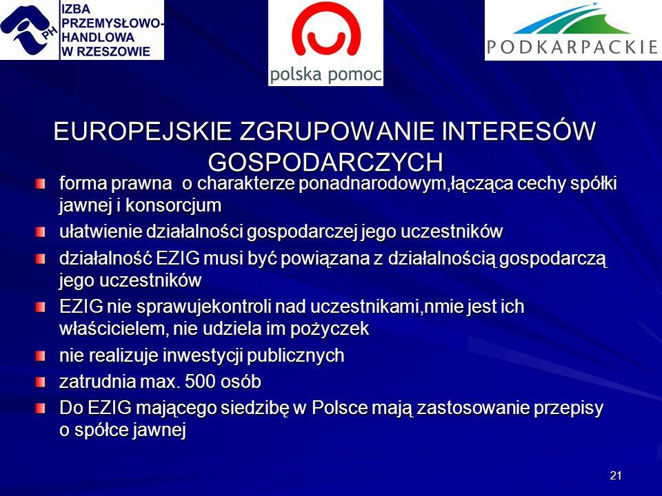 21 EUROPEJSKIE ZGRUPOWANIE INTERESÓW GOSPODARCZYCH forma prawna o charakterze ponadnarodowym,łącząca cechy spółki jawnej i konsorcjum ułatwienie działalności gospodarczej jego uczestników działalność EZIG musi być powiązana z działalnością gospodarczą jego uczestników EZIG nie sprawujekontroli nad uczestnikami,nmie jest ich właścicielem, nie udziela im pożyczek nie realizuje inwestycji publicznych zatrudnia max.