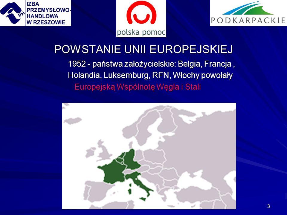 3 POWSTANIE UNII EUROPEJSKIEJ 1952 - państwa założycielskie: Belgia, Francja, 1952 - państwa założycielskie: Belgia, Francja, Holandia, Luksemburg, RFN, Włochy powołały Holandia, Luksemburg, RFN, Włochy powołały Europejską Wspólnotę Węgla i Stali Europejską Wspólnotę Węgla i Stali