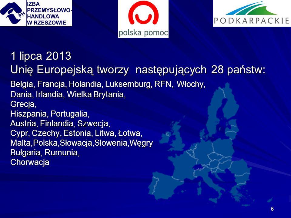 6 1 lipca 2013 Unię Europejską tworzy następujących 28 państw: Belgia, Francja, Holandia, Luksemburg, RFN, Włochy, Dania, Irlandia, Wielka Brytania, Grecja, Hiszpania, Portugalia, Austria, Finlandia, Szwecja, Cypr, Czechy, Estonia, Litwa, Łotwa, Malta,Polska,Słowacja,Słowenia,Węgry Bułgaria, Rumunia, Chorwacja