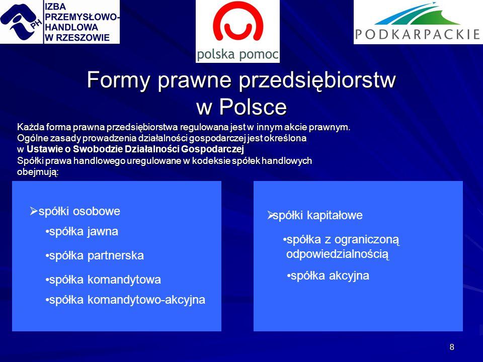 8 Formy prawne przedsiębiorstw w Polsce Każda forma prawna przedsiębiorstwa regulowana jest w innym akcie prawnym. Ogólne zasady prowadzenia działalno