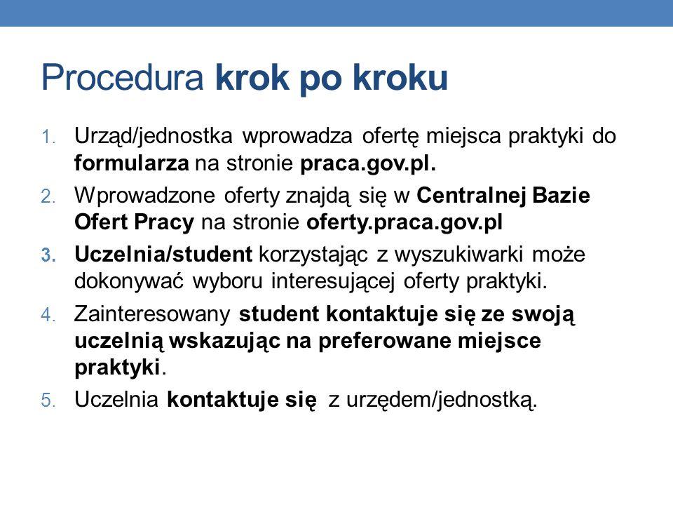 Procedura krok po kroku 1. Urząd/jednostka wprowadza ofertę miejsca praktyki do formularza na stronie praca.gov.pl. 2. Wprowadzone oferty znajdą się w