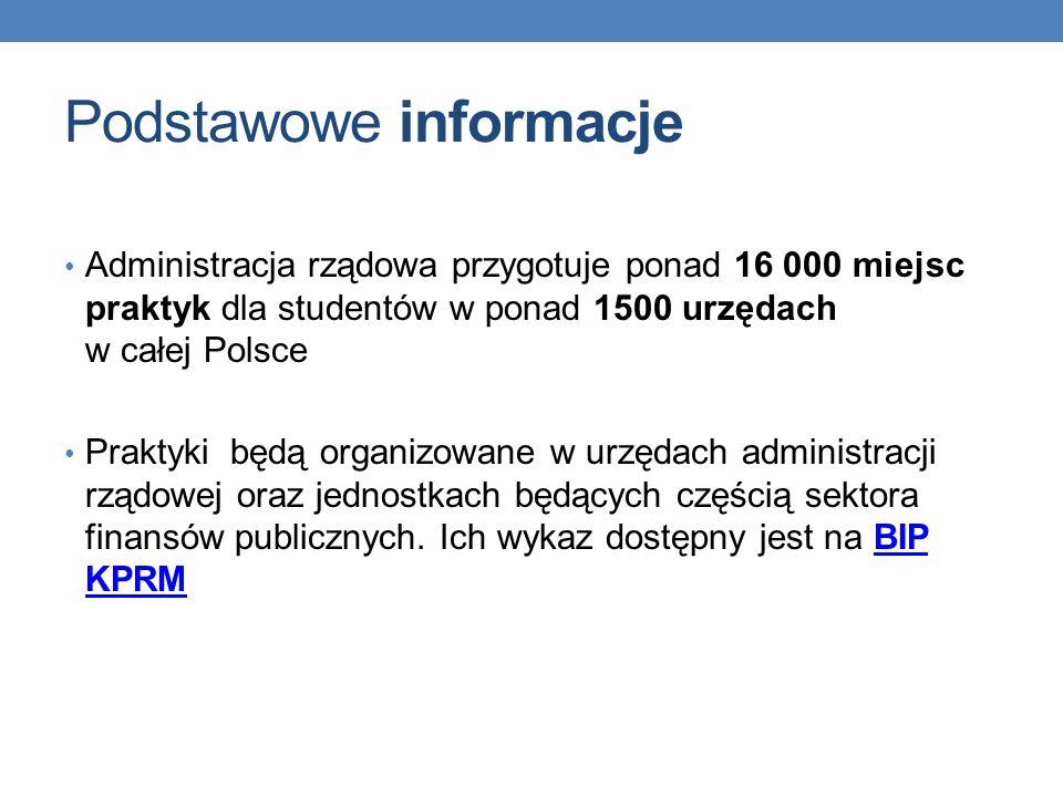Podstawowe informacje Administracja rządowa przygotuje ponad 16 000 miejsc praktyk dla studentów w ponad 1500 urzędach w całej Polsce Praktyki będą or
