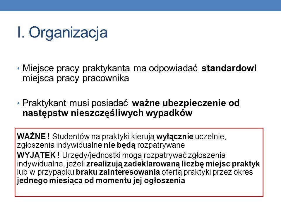 I. Organizacja Miejsce pracy praktykanta ma odpowiadać standardowi miejsca pracy pracownika Praktykant musi posiadać ważne ubezpieczenie od następstw
