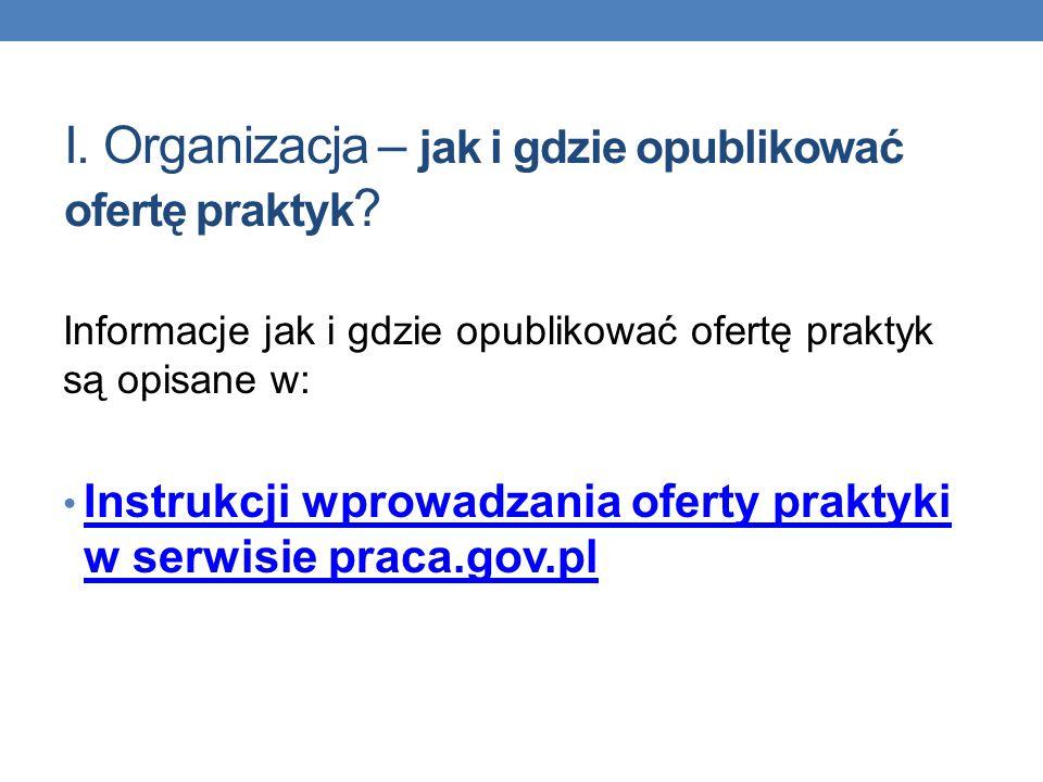I. Organizacja – jak i gdzie opublikować ofertę praktyk ? Informacje jak i gdzie opublikować ofertę praktyk są opisane w: Instrukcji wprowadzania ofer