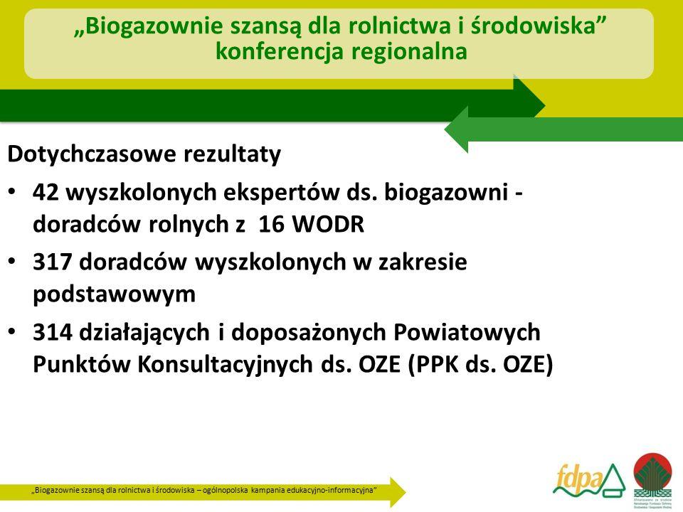 """""""Biogazownie szansą dla rolnictwa i środowiska – ogólnopolska kampania edukacyjno-informacyjna """"Biogazownie szansą dla rolnictwa i środowiska konferencja regionalna Dotychczasowe rezultaty 42 wyszkolonych ekspertów ds."""