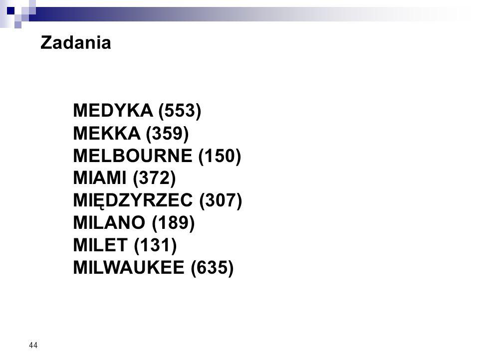 44 Zadania MEDYKA (553) MEKKA (359) MELBOURNE (150) MIAMI (372) MIĘDZYRZEC (307) MILANO (189) MILET (131) MILWAUKEE (635)