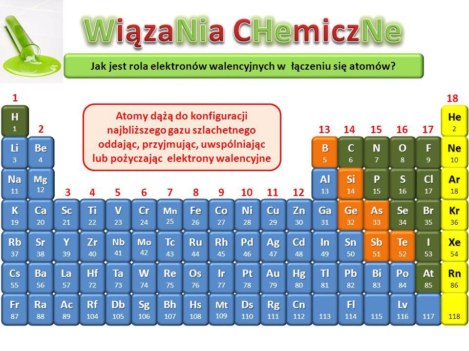 Jak jest rola elektronów walencyjnych w łączeniu się atomów.