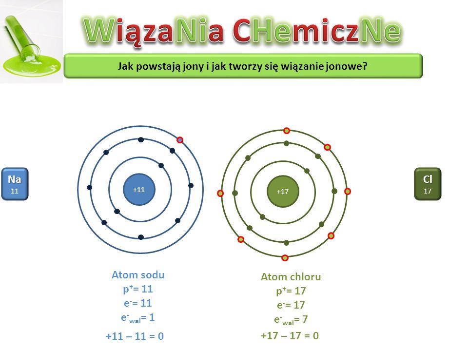 Jak powstają jony i jak tworzy się wiązanie jonowe.