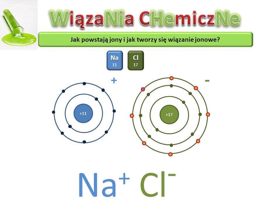 Jak powstają jony i jak tworzy się wiązanie jonowe? Na 11Cl 17 +11 +17 + - Na + Cl -