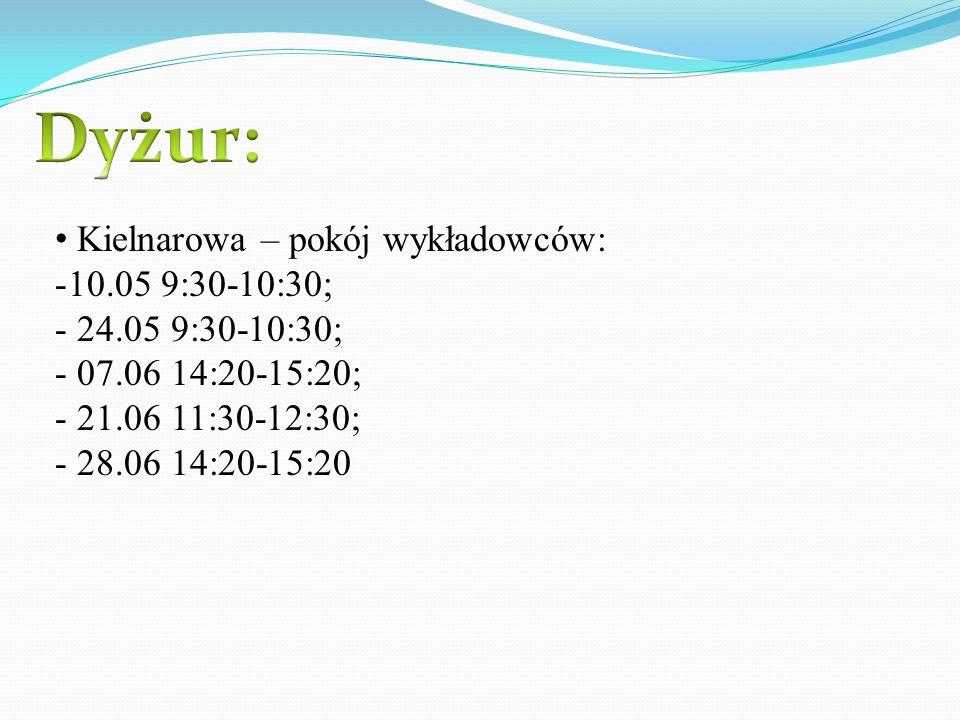 Kielnarowa – pokój wykładowców: -10.05 9:30-10:30; - 24.05 9:30-10:30; - 07.06 14:20-15:20; - 21.06 11:30-12:30; - 28.06 14:20-15:20