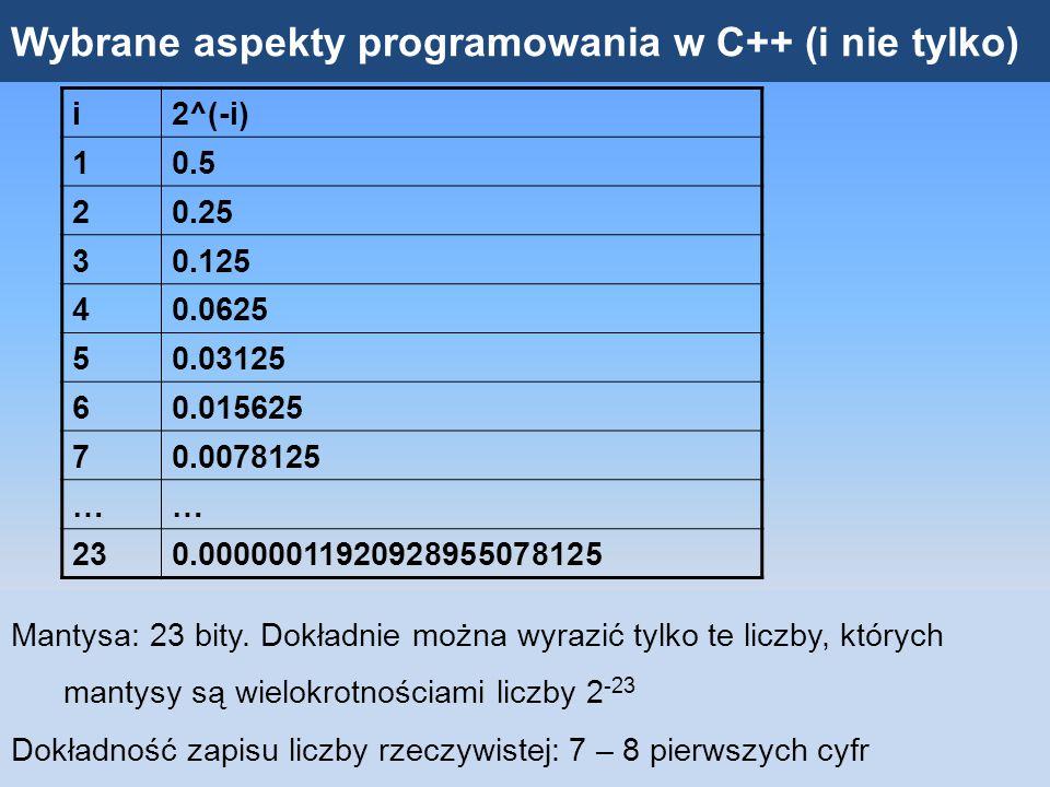 Zapis zmiennoprzecinkowy: system binarny, format IEEE 754 Pojedyncza precyzja (float): 32 bity Można przedstawiać liczby o modułach od 10 -38 do 10 +38 Liczby o module większym od 10 +38 : bity wykładnika: 1 1 1 1 1 1 1 jeśli wszystkie bity mantysy to zera, to nieskończoność – INF, jeśli nie to NAN Liczby o module od 10 -45 do 10 -39 : bity wykładnika 0 0 0 0 0 0 0 0 mantysa nieunormowana – przed kropką jest 0 (mniej cyfr dokładnych) Liczby o module mniejszym od 10 -45 : bity wykładnika i mantysy wyzerowane otrzymujemy +0 lub - 0