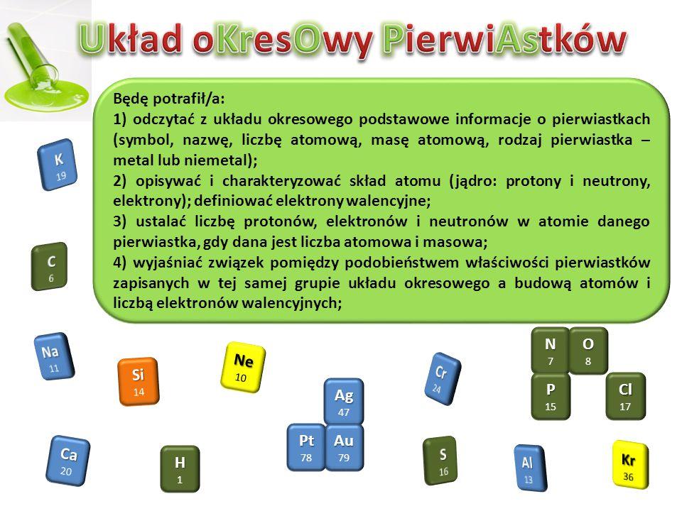 Potrafił/a będę odczytać z układu okresowego podstawowe informacje o pierwiastkach (symbol, nazwę, liczbę atomową, masę atomową, rodzaj pierwiastka – metal lub niemetal); 1 2 34567 1314151617 89101112 18 1 2 3 4 5 6 7 Poziome wiersze nazywamy okresami Pionowe kolumny nazywamy grupami Wyróżniamy 7 okresów i 18 grup.