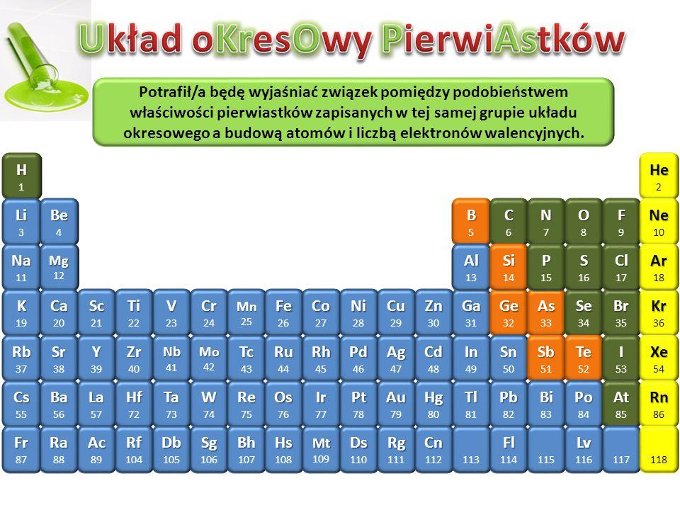 Potrafił/a będę wyjaśniać związek pomiędzy podobieństwem właściwości pierwiastków zapisanych w tej samej grupie układu okresowego a budową atomów i liczbą elektronów walencyjnych.