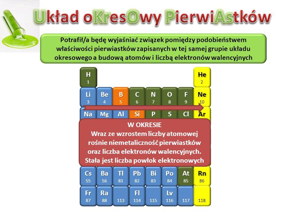 Potrafił/a będę wyjaśniać związek pomiędzy podobieństwem właściwości pierwiastków zapisanych w tej samej grupie układu okresowego a budową atomów i liczbą elektronów walencyjnych H HH1HH1 Li 3 Na 11 K 19 Rb 37 Cs 55 Fr 87 Be 4 Mg 12 Ca 20 Sr 38 Ba 56 Ra 88 Ga 31 In 49 Tl 81 113 Ge 32 Sn 50 Pb 82 Fl 114 As 33 Sb 51 Bi 83 115 Se 34 Te 52 Po 84 Lv 116 Br 35 I 53 At 85 117 Kr 36 Xe 54 Rn 86 118 B BB5BB5 Al 13 C CC6CC6 Si 14 N NN7NN7 P 15 O OO8OO8 S 16 F FF9FF9 Cl 17 He 2 Ne 10 Ar 18 W OKRESIE Wraz ze wzrostem liczby atomowej rośnie niemetaliczność pierwiastków oraz liczba elektronów walencyjnych.