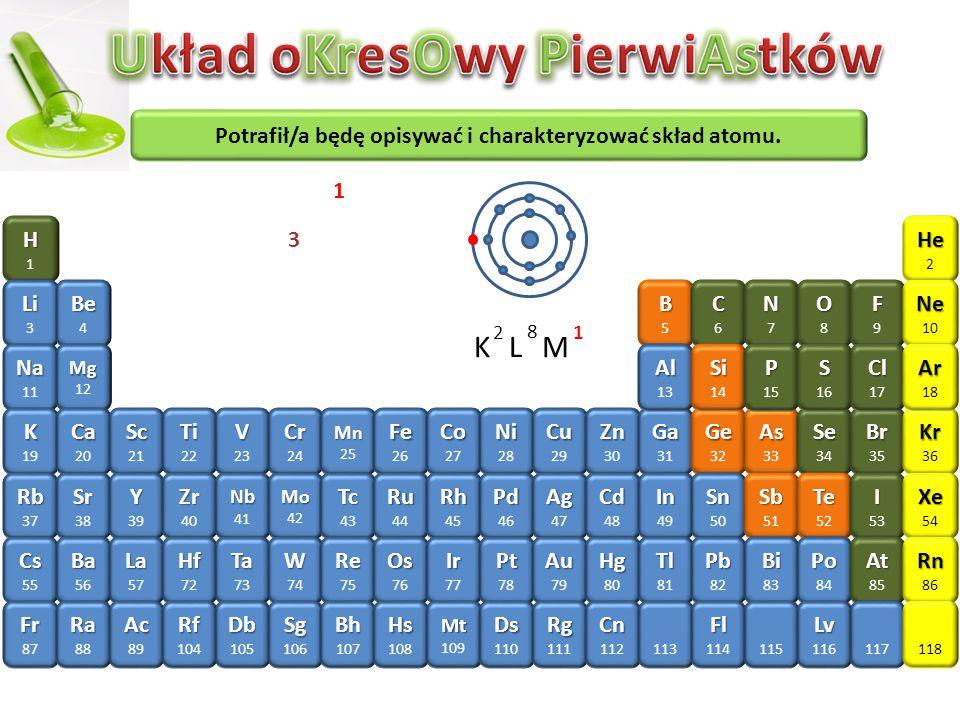 Potrafił/a będę opisywać i charakteryzować skład atomu.