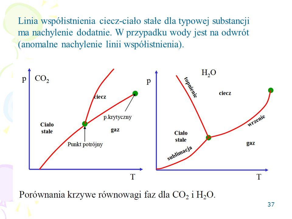 37 Linia współistnienia ciecz-ciało stałe dla typowej substancji ma nachylenie dodatnie. W przypadku wody jest na odwrót (anomalne nachylenie linii ws