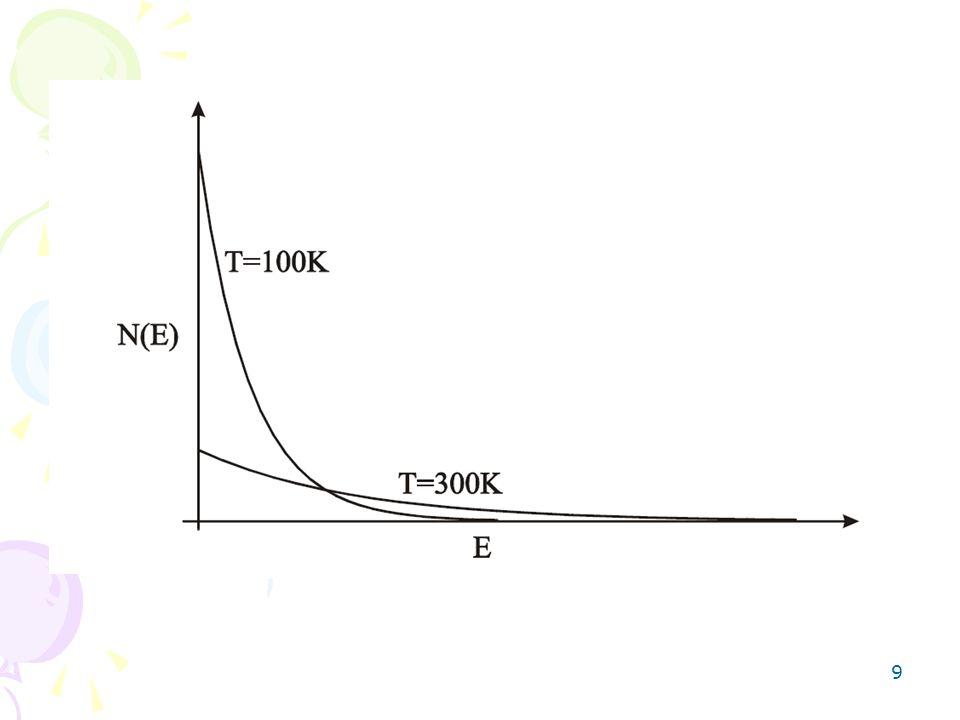 10 Układem fizycznym, w którym realizuje się rozkład Boltzmanna, są np.