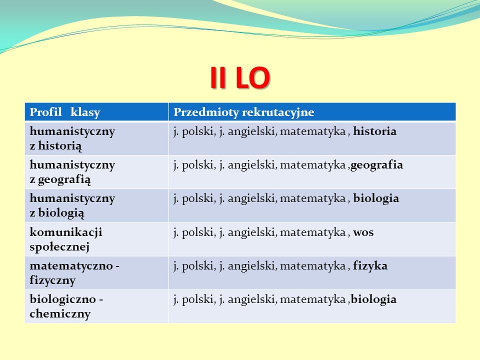II LO Profil klasyPrzedmioty rekrutacyjne humanistyczny z historią j. polski, j. angielski, matematyka, historia humanistyczny z geografią j. polski,