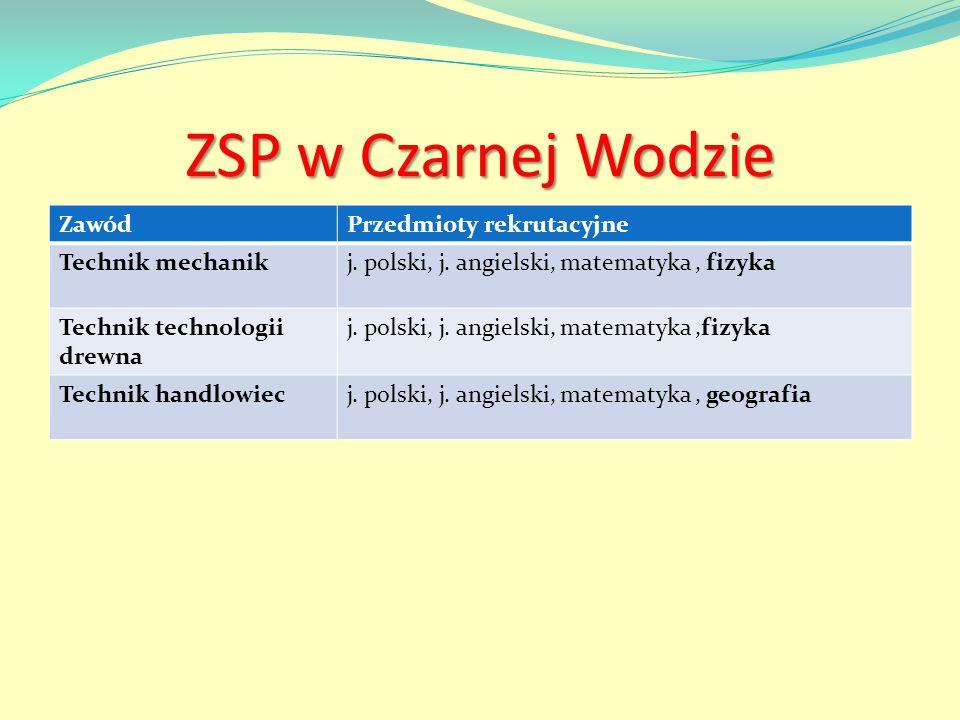 ZSP w Czarnej Wodzie ZawódPrzedmioty rekrutacyjne Technik mechanikj. polski, j. angielski, matematyka, fizyka Technik technologii drewna j. polski, j.
