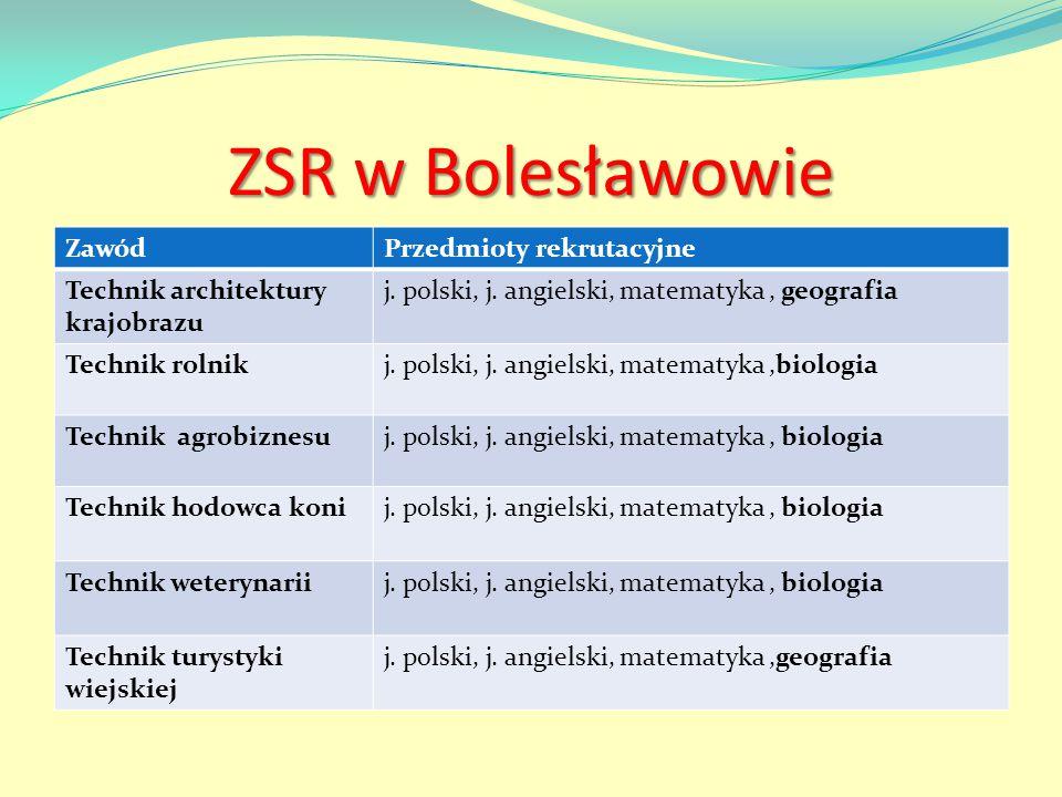 ZSR w Bolesławowie ZawódPrzedmioty rekrutacyjne Technik architektury krajobrazu j. polski, j. angielski, matematyka, geografia Technik rolnikj. polski