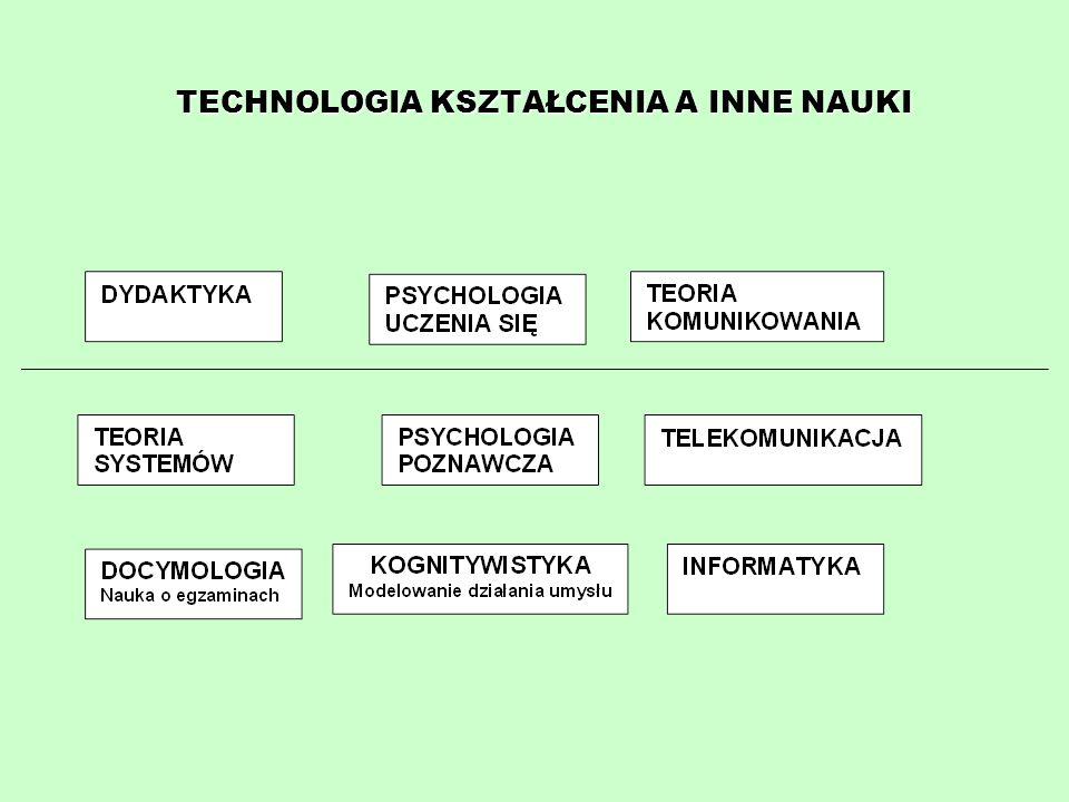 TECHNOLOGIA KSZTAŁCENIA A INNE NAUKI