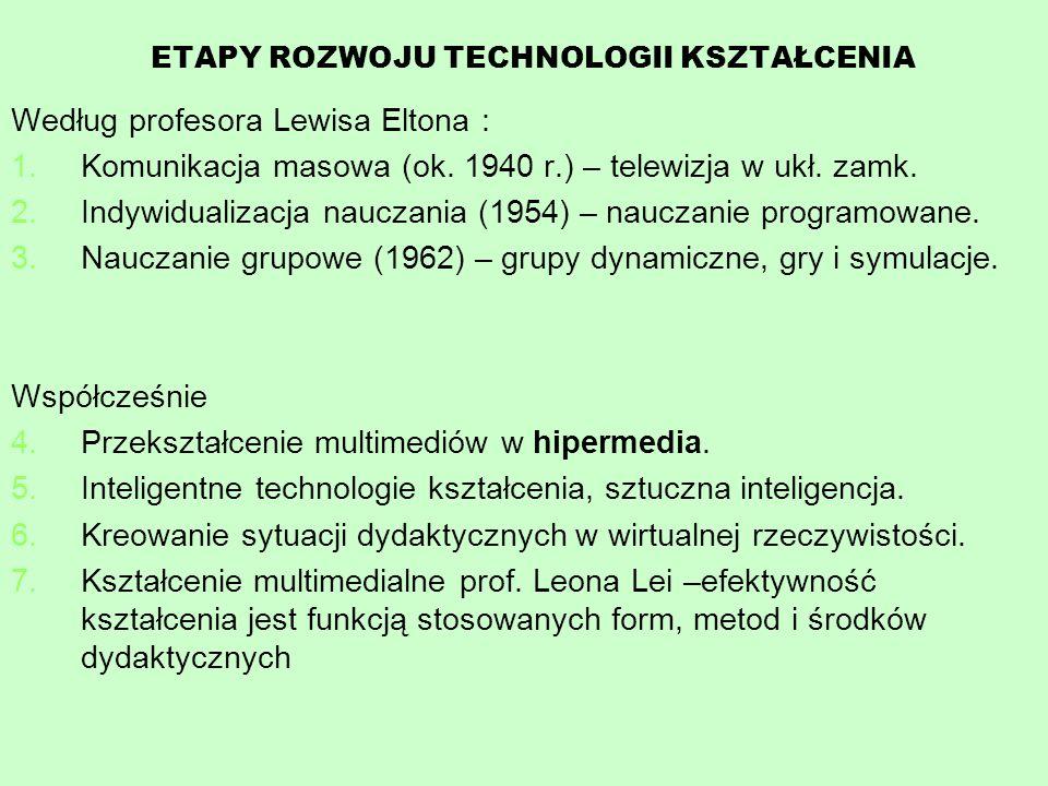 ETAPY ROZWOJU TECHNOLOGII KSZTAŁCENIA Według profesora Lewisa Eltona : 1.