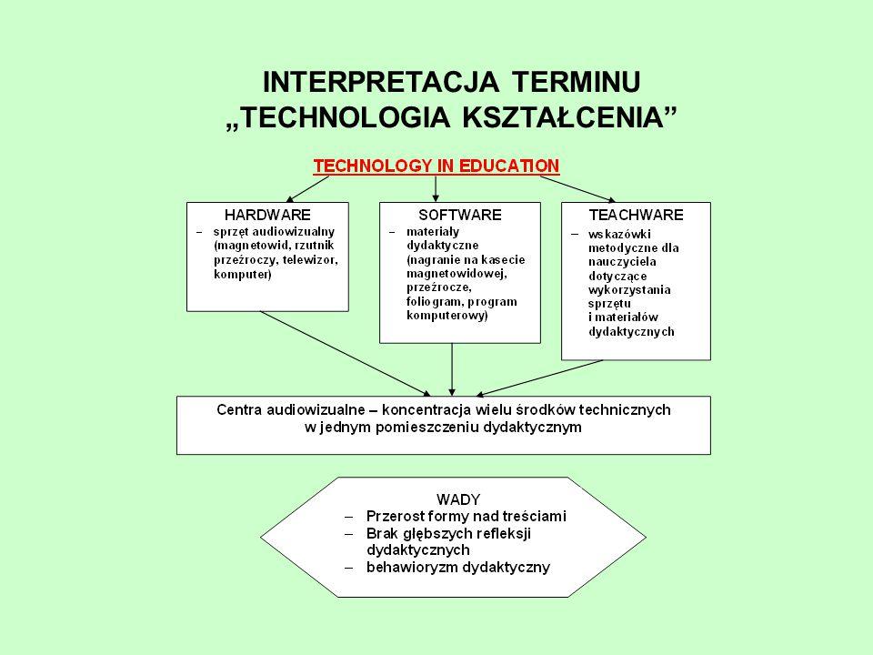 """INTERPRETACJA TERMINU """"TECHNOLOGIA KSZTAŁCENIA"""