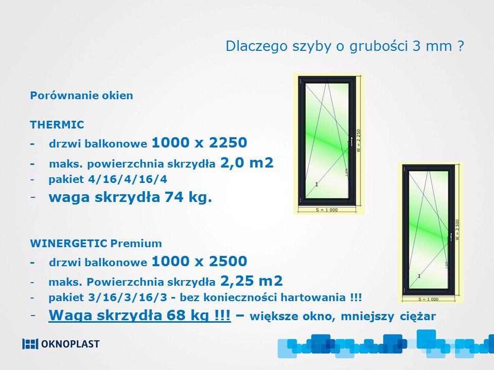 Dlaczego szyby o grubości 3 mm ? Porównanie okien THERMIC - drzwi balkonowe 1000 x 2250 - maks. powierzchnia skrzydła 2,0 m2 -pakiet 4/16/4/16/4 -waga
