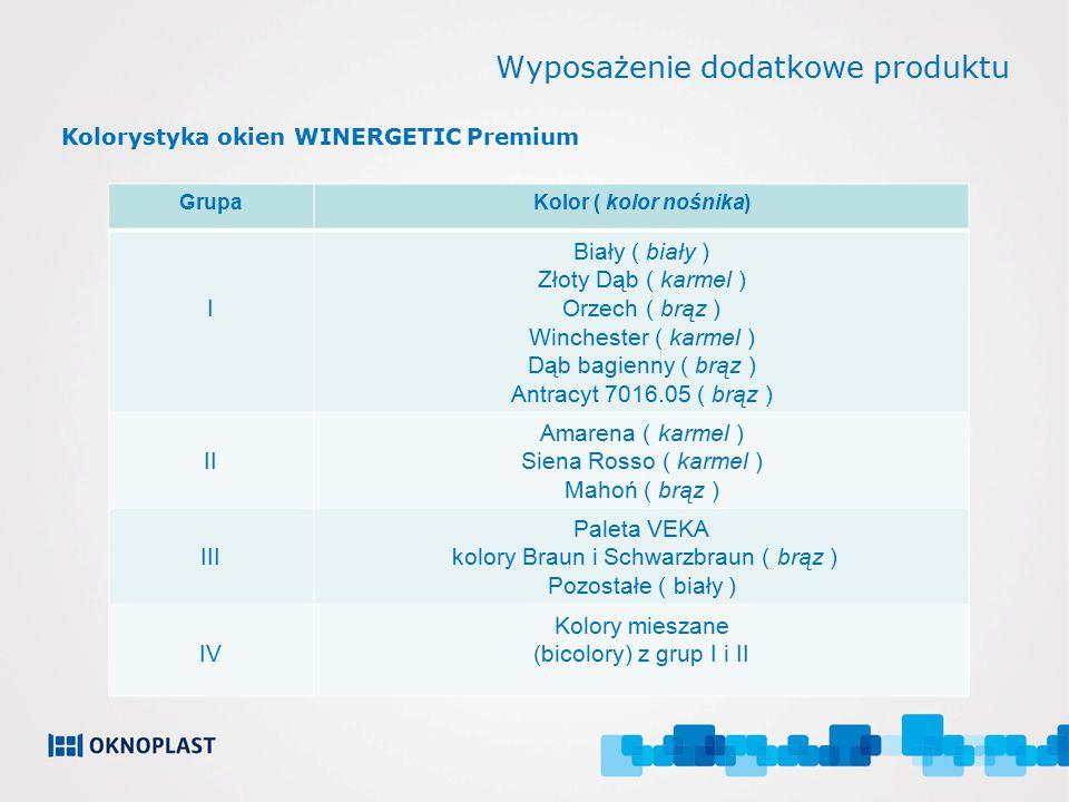 Wyposażenie dodatkowe produktu Kolorystyka okien WINERGETIC Premium GrupaKolor ( kolor nośnika) I Biały ( biały ) Złoty Dąb ( karmel ) Orzech ( brąz )
