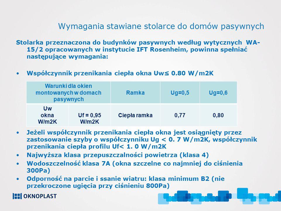 Wymagania stawiane stolarce do domów pasywnych Stolarka przeznaczona do budynków pasywnych według wytycznych WA- 15/2 opracowanych w instytucie IFT Ro