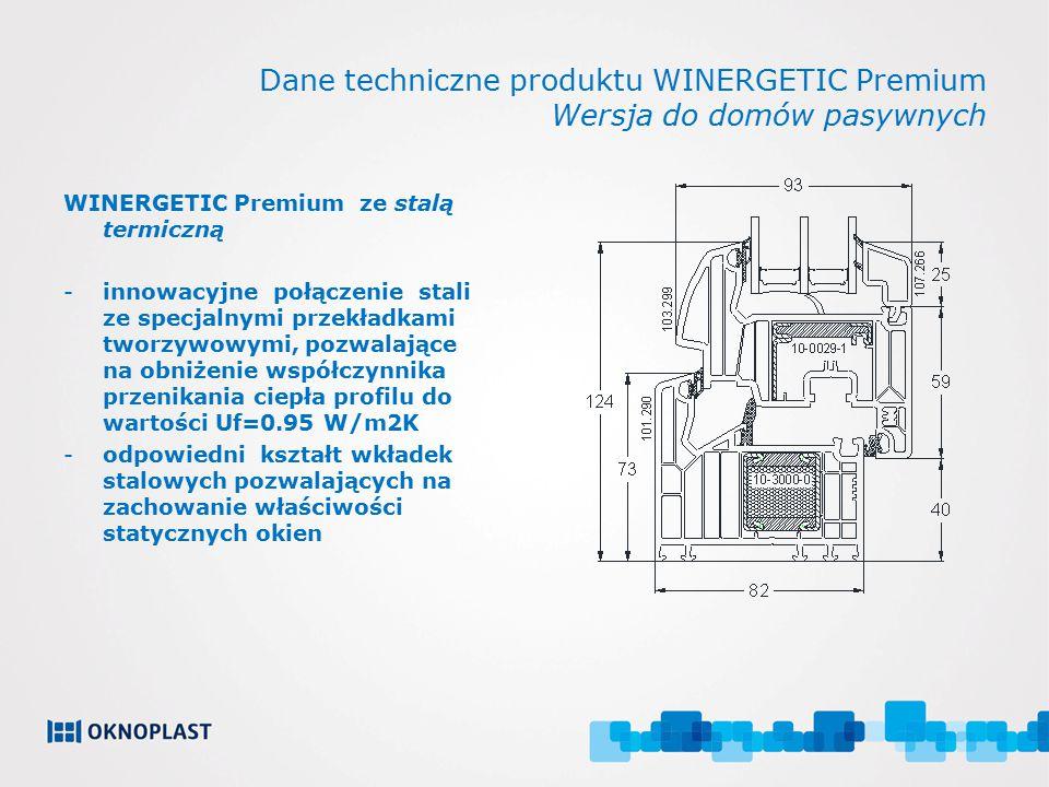 Dane techniczne produktu WINERGETIC Premium Wersja do domów pasywnych WINERGETIC Premium ze stalą termiczną -innowacyjne połączenie stali ze specjalny