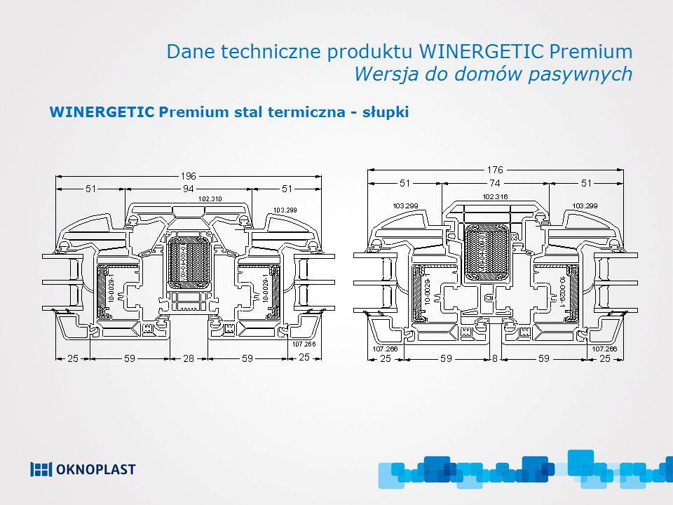 Dane techniczne produktu WINERGETIC Premium Wersja do domów pasywnych WINERGETIC Premium stal termiczna - słupki