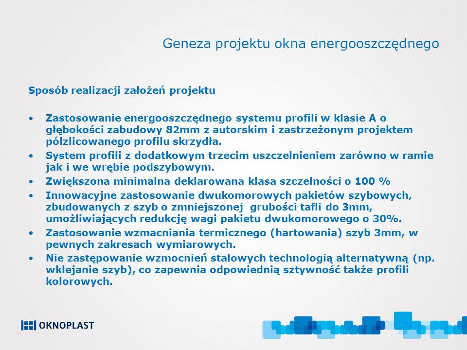 Geneza projektu okna energooszczędnego Sposób realizacji założeń projektu Zastosowanie energooszczędnego systemu profili w klasie A o głębokości zabud