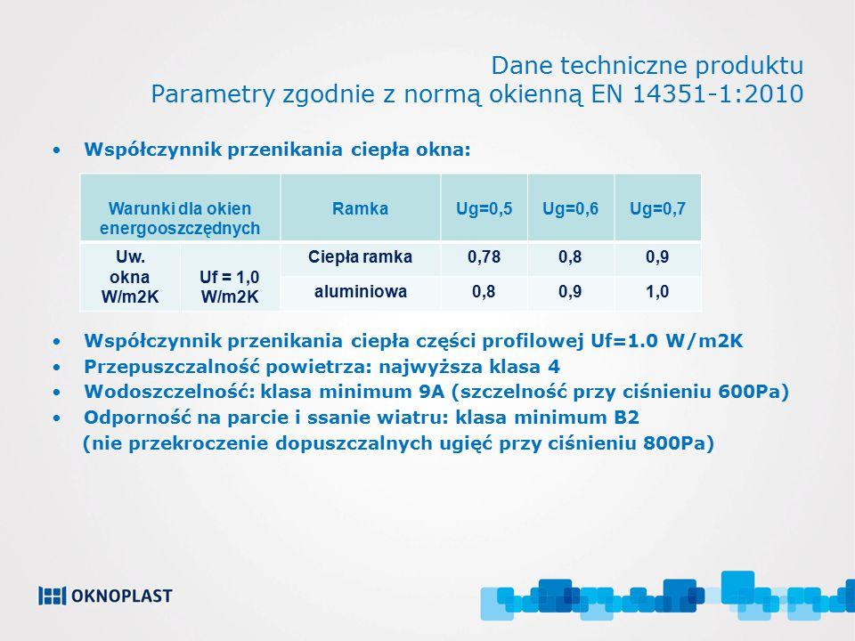 Dane techniczne produktu Parametry zgodnie z normą okienną EN 14351-1:2010 Współczynnik przenikania ciepła okna: Współczynnik przenikania ciepła częśc