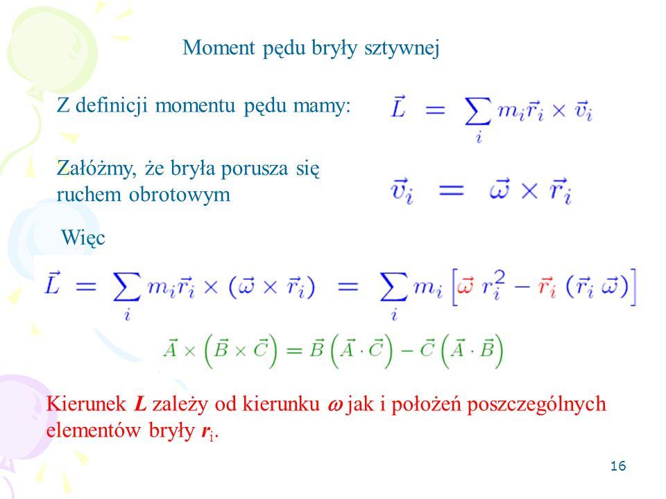 16 Moment pędu bryły sztywnej Z definicji momentu pędu mamy: Załóżmy, że bryła porusza się ruchem obrotowym Więc Kierunek L zależy od kierunku  jak i położeń poszczególnych elementów bryły r i.