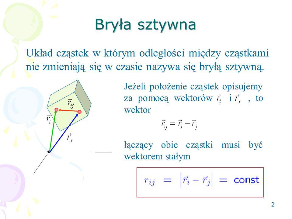 13 Twierdzenie Steinera A C dm Jeśli moment bezwładności bryły sztywnej wokół osi obrotu przechodzącej przez środek masy jest równy I', to moment bezwładności wokół osi równoległej do tej osi, odległej od niej o odległość D jest równy: D