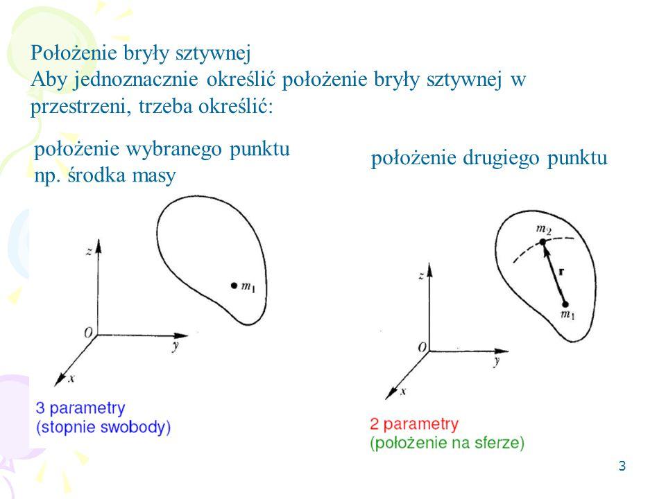 24 Wahadło matematyczne Położenie kulki można wyrazić Wahadłem matematycznym nazywamy punkt materialny (kulkę) o masie m zawieszony na nieważkiej, nierozciągliwej nici o długości l.