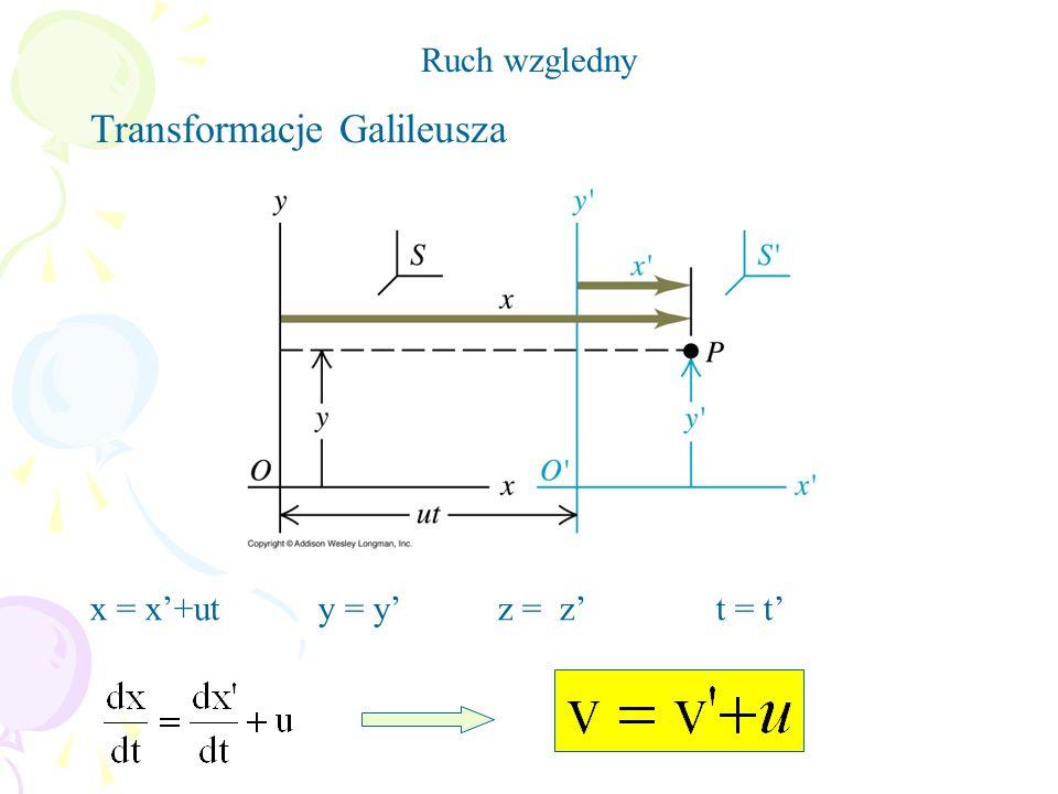 Transformacje Galileusza Ruch wzgledny x = x'+ut y = y' z = z' t = t'