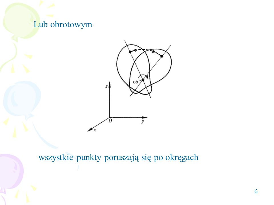 6 Lub obrotowym wszystkie punkty poruszają się po okręgach