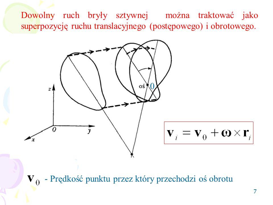 8 Całkowita energia kinetyczna bryły sztywnej Pierwszy człon jest energią kinetyczną ruchu postępowego bryły, drugi człon jest energią ruchu obrotowego, a trzeci jest nazywany energią mieszaną