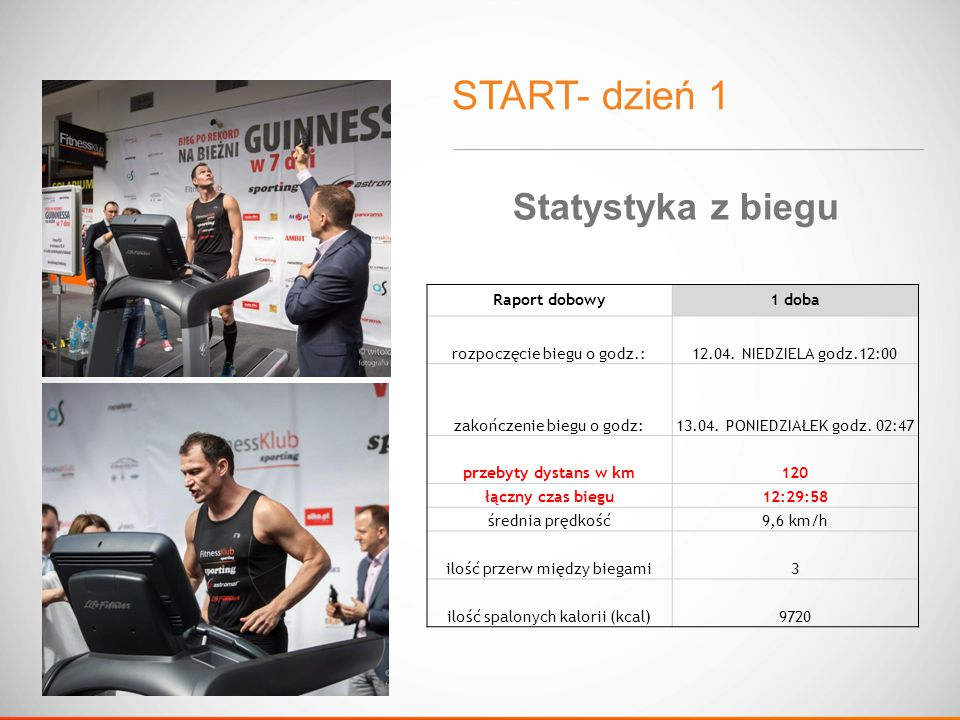 START- dzień 1 Statystyka z biegu Raport dobowy1 doba rozpoczęcie biegu o godz.:12.04.