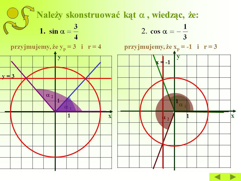  1 1  2 2 x y 1 1 Należy skonstruować kąt , wiedząc, że: 1.2. przyjmujemy, że y p = 3 i r = 4przyjmujemy, że x p = -1 i r = 3 y = 3 1 x y 1  1