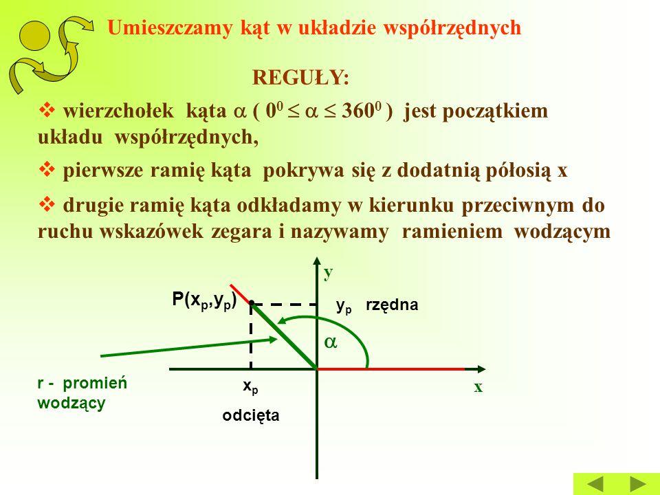 x y Umieszczamy kąt w układzie współrzędnych REGUŁY:  wierzchołek kąta  ( 0 0    360 0 ) jest początkiem układu współrzędnych,  x p odcięta y p